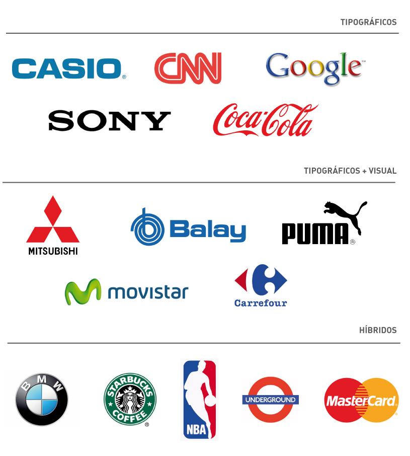 tipos_logos