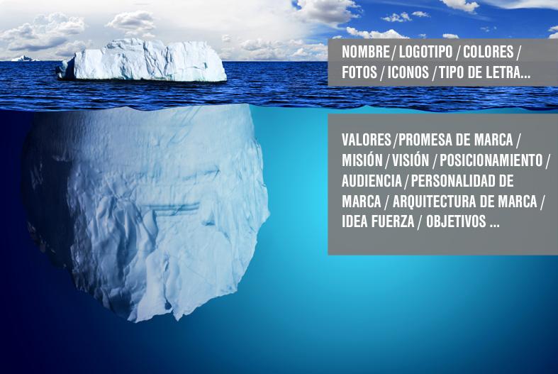 una marca es un iceberg